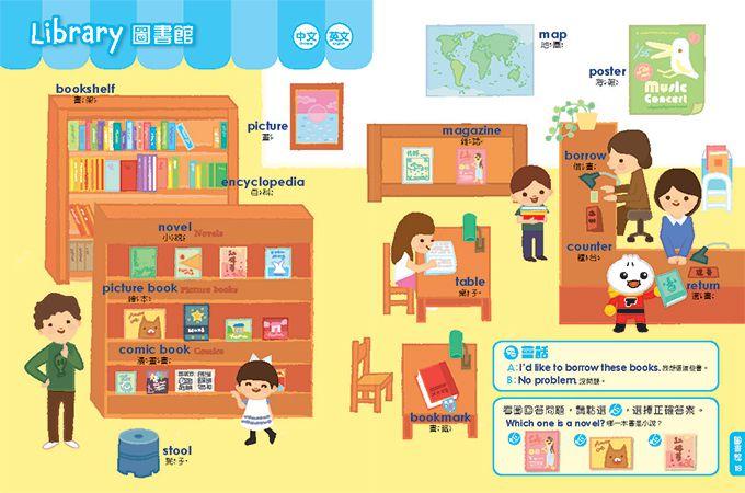 小學生英語圖解點讀字典-FOOD超人P2