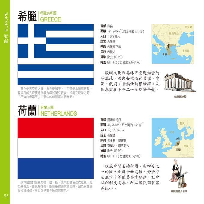 輕鬆的學習文化歷史 世界國旗百科