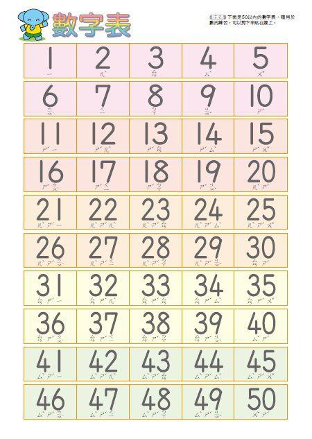 數學遊戲5歲-多湖輝的NEW頭腦開發