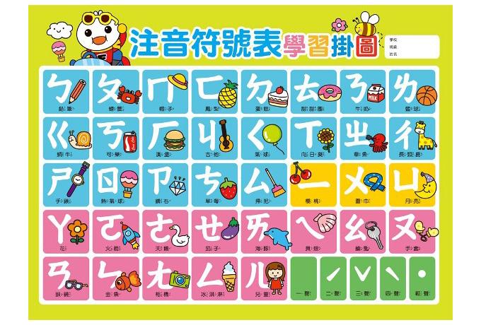 ㄅㄆㄇ魔法-注音符號表學習遊戲-FOOD超人