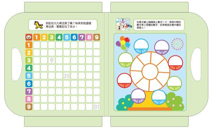 數學魔法-九九乘法表學習遊戲-FOOD超人
