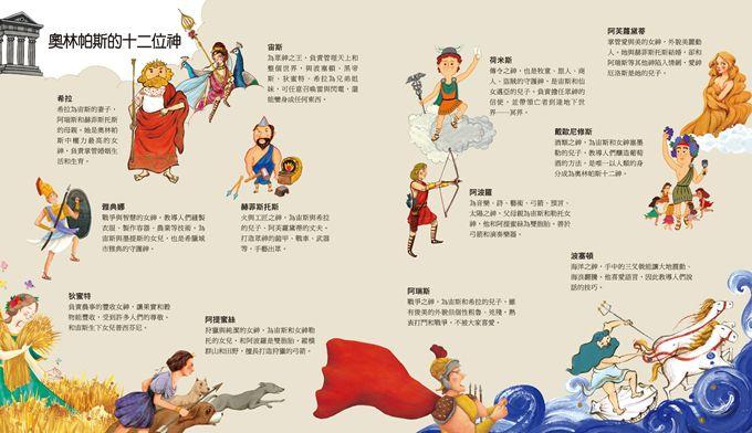 希臘神話繪本