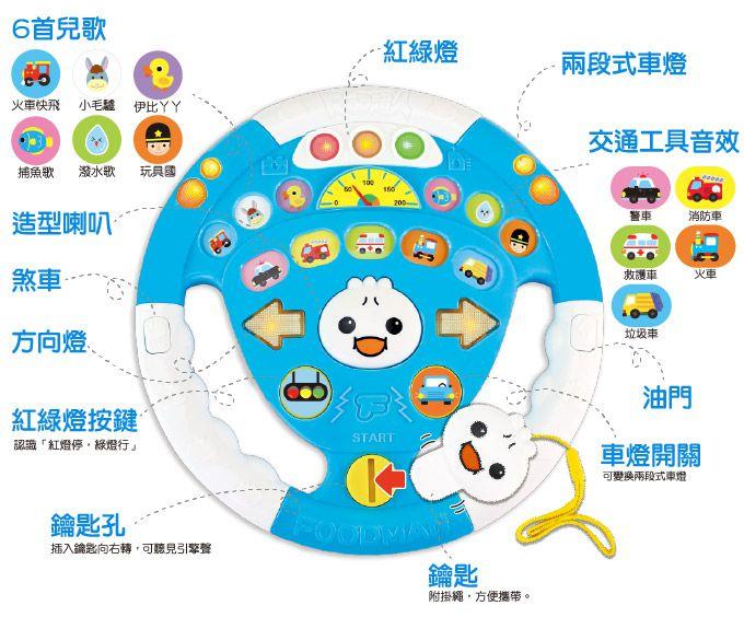 汽車遊戲方向盤(藍色)-FOOD超人