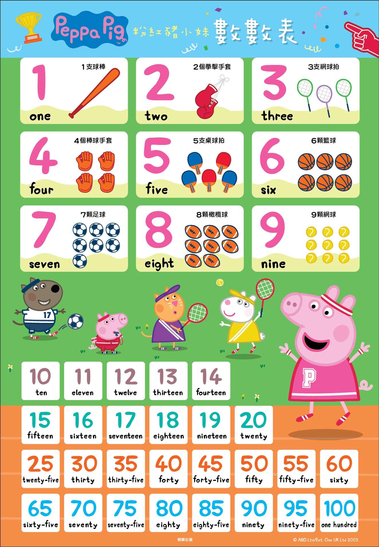 粉紅豬小妹繽紛身高尺(附數數表)(PG012B)