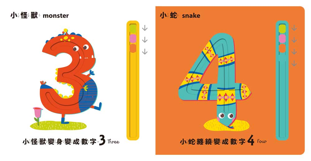 動動小指學學看(套)(ABC+123)